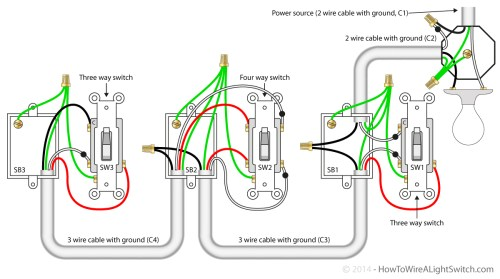 small resolution of 4 way switch with the the power source via the light