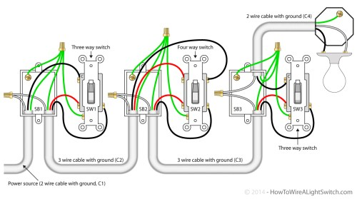 small resolution of  wiring for looped radial lighting circuit 4 way switch with the the power source via the switch