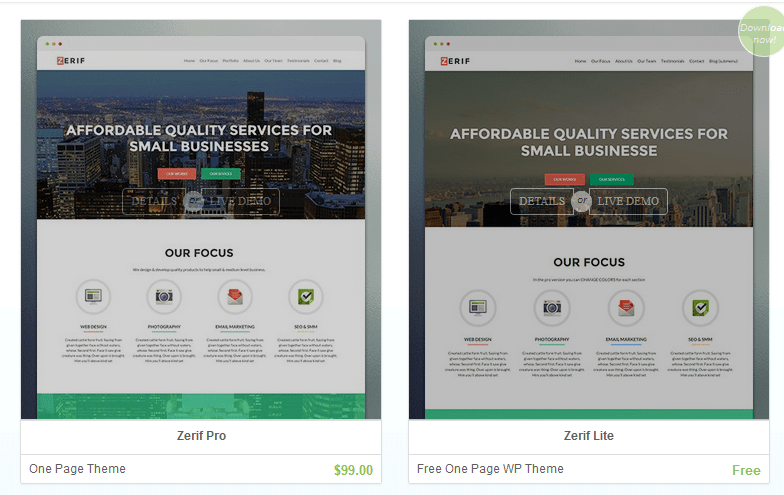 zerif ThemeIsle Review: Choose the Absolute Themes for Your Blog