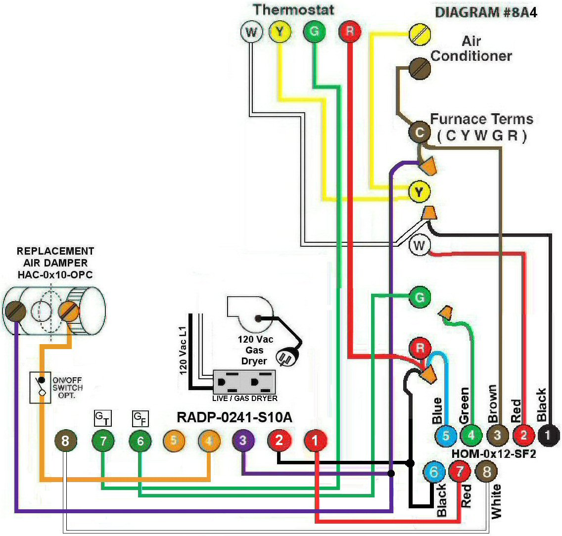 wiring diagram for electric furnace dcc layout model train diagrams free engine image intertherm sequencer air