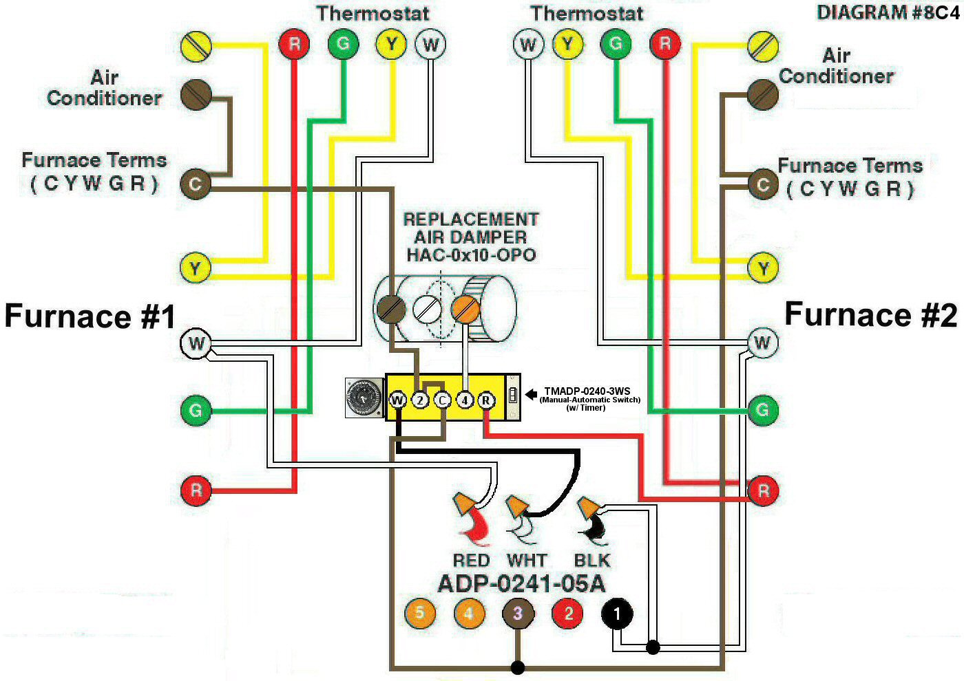 diagram 8c4?resize=665%2C470 rheem furnace wiring schematic wiring diagram  at bayanpartner.co