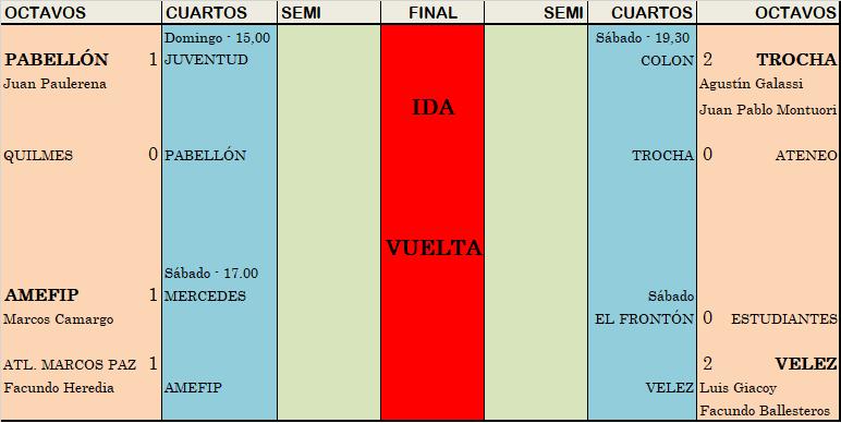 Trocha y Pabellón cumplieron, Vélez rompió el Prode ante Estudiantes