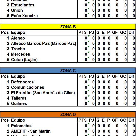 Se pone en marcha el torneo de Primera y de Reserva de la Liga Mercedina