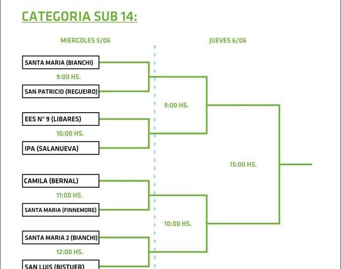Natación, Atletismo, Básquet y Voley femenino ya tienen sus clasificados al Regional