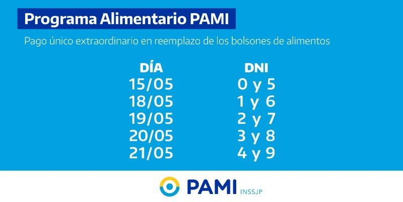 Cambios en el calendario de pagos por los bolsones de PAMI