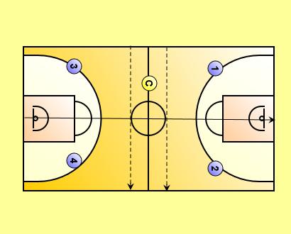 El basquet provincial presentó un protocolo para volver a entrenar