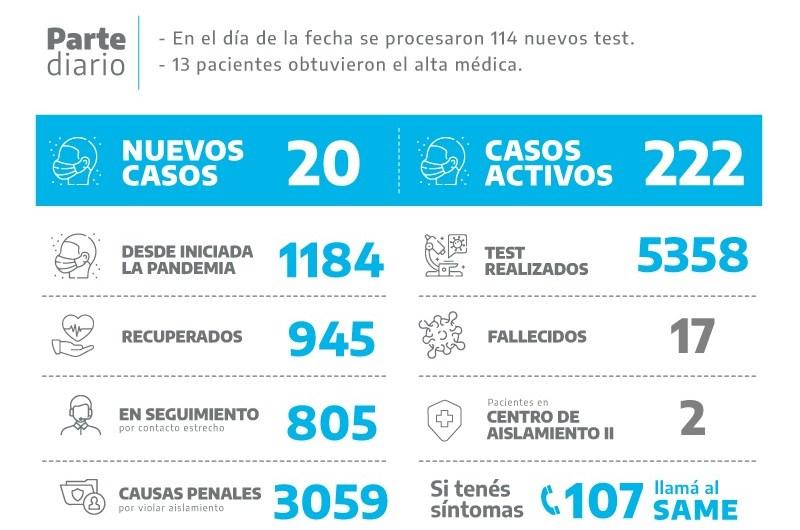 Coronavirus: Mercedes suma 20 positivos de covid