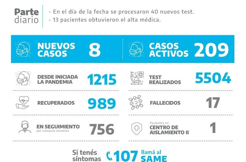 Coronavirus: Se suman 8 nuevos casos en Mercedes
