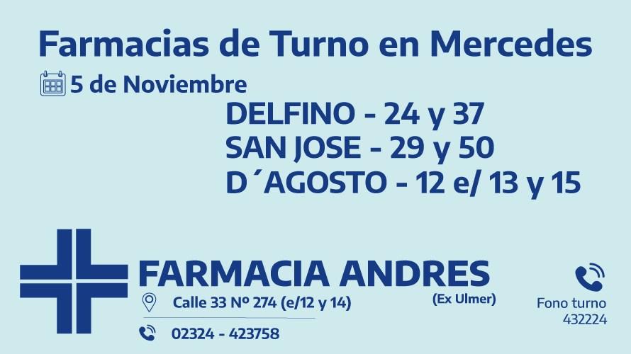 Farmacias de turno del jueves 5 de noviembre