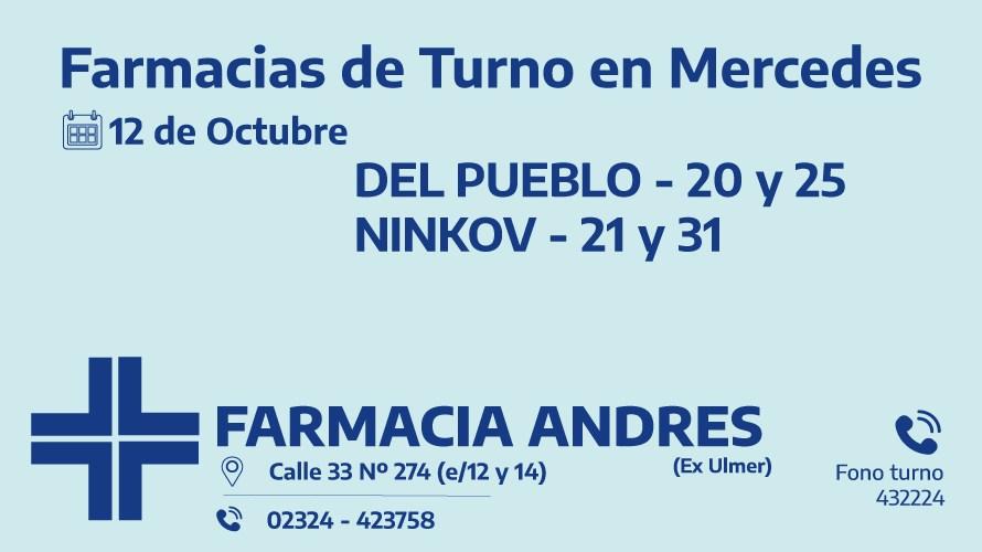 Farmacias de turno del jueves 12 de noviembre