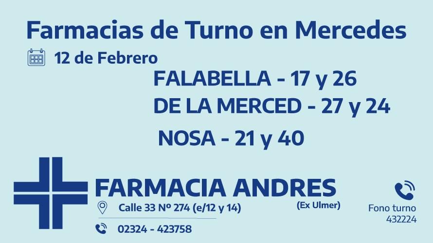 Farmacias de turno del viernes 12 de febrero