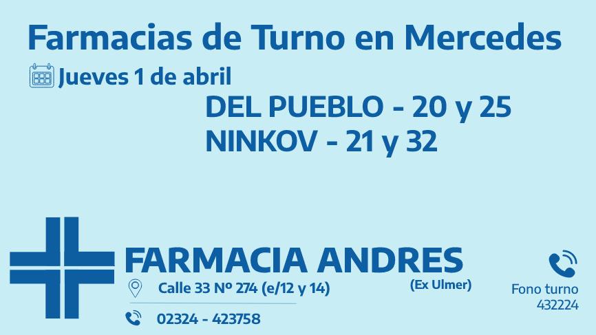Farmacias de turno del jueves 1° de abril