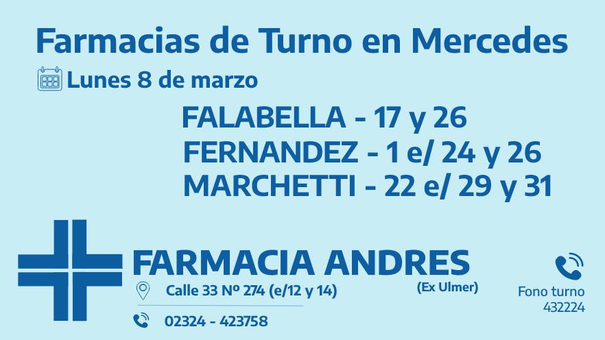 Farmacias de turno del lunes 8 de marzo