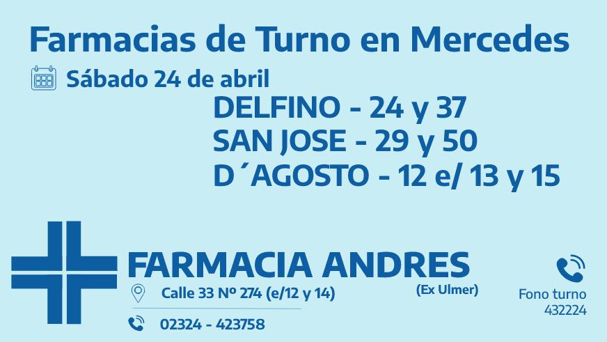 Farmacias de turno del sábado 24 de abril