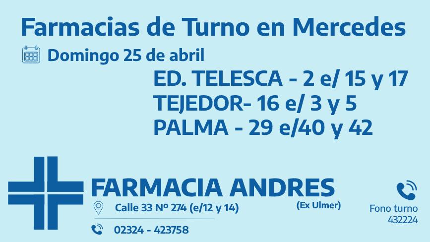 Farmacias de turno del domingo 25 de abril
