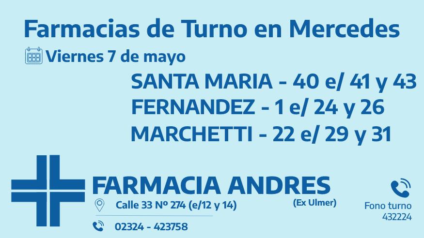 Farmacias de turno del viernes 7 de mayo