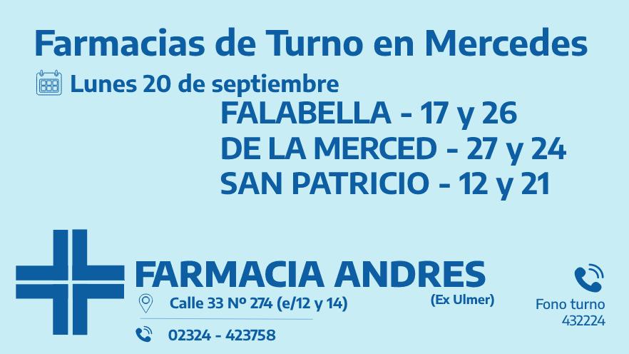 Farmacias de turno del lunes 20 de septiembre