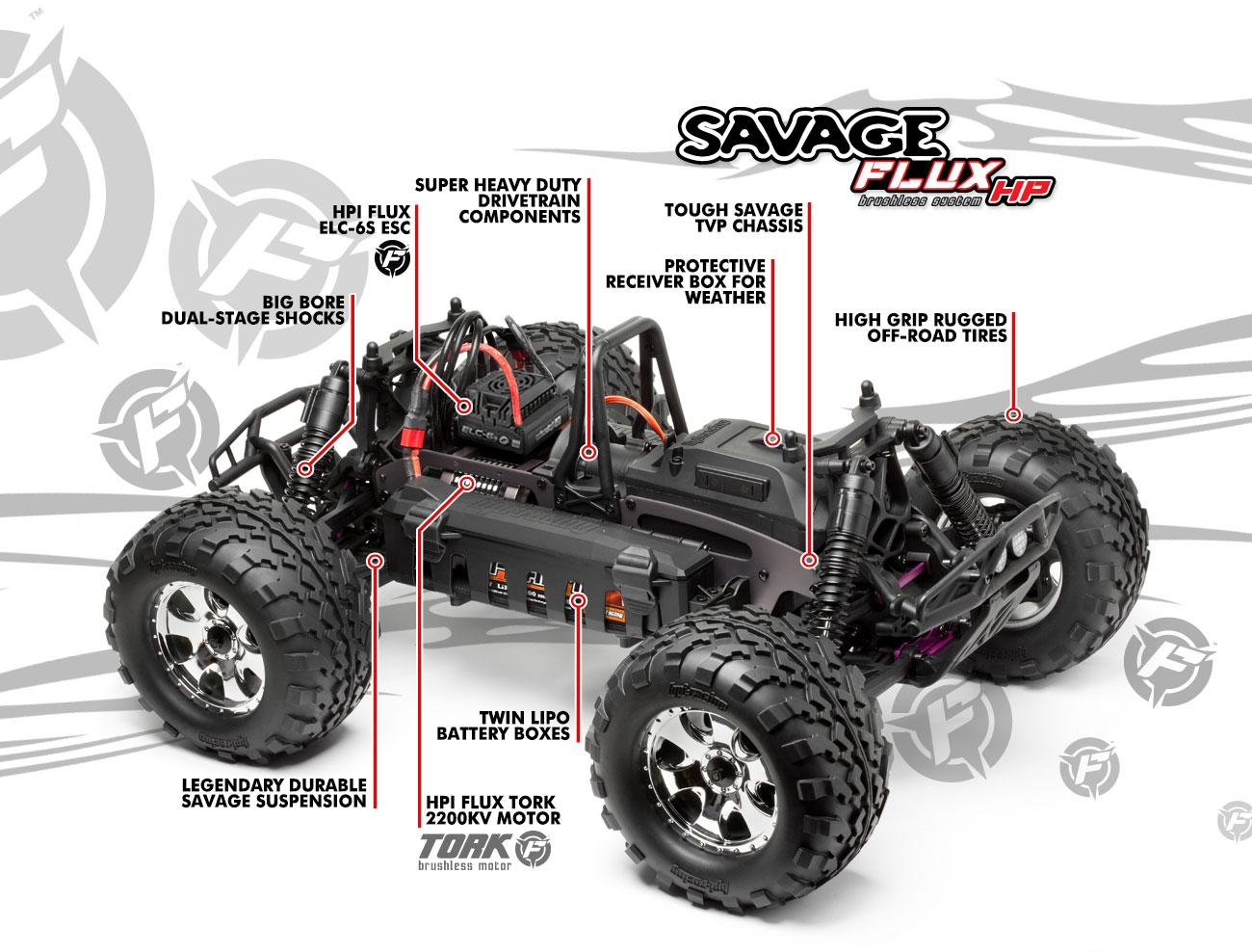 hight resolution of hpi savage diagram wiring diagram pass hpi savage parts manual hpi savage parts diagram