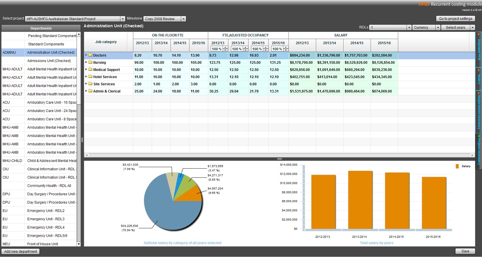 rcm-costing-summary-charts