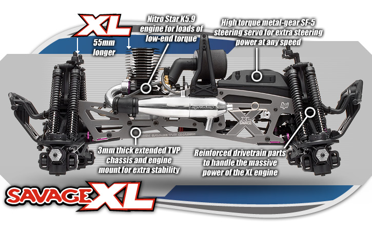 hpi savage 25 parts diagram opel astra h wiring 10516 xl new larger diff outdrives and axles machined brake hub dual fibre disk brakes much more read on to find out about the