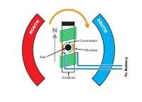 Brushless Motor Diagram - impremedia.net