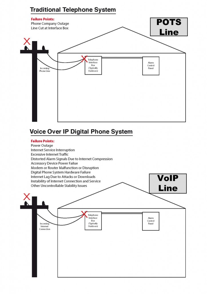 digital telephone wiring diagram telephone free printable wiring diagrams
