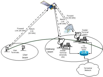 Hps Wiring Schematics For CFL Wiring Wiring Diagram ~ Odicis