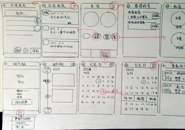 UXDA 參賽隊伍之需求分析及概念設計階段草圖