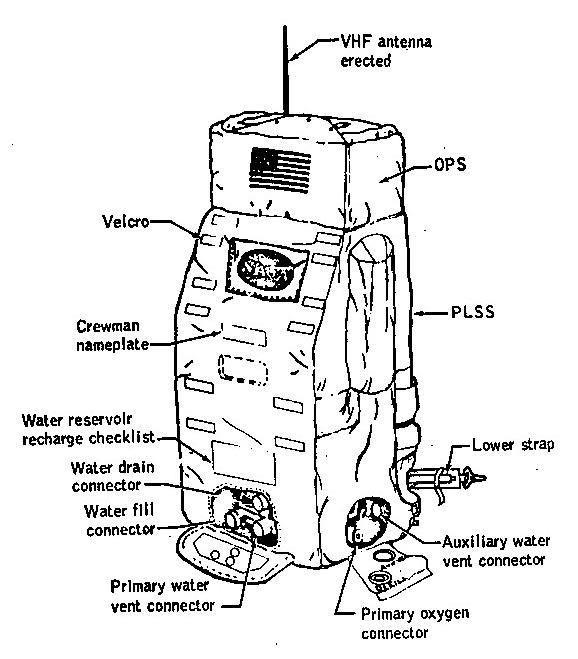 PLSS/OPS Antenna