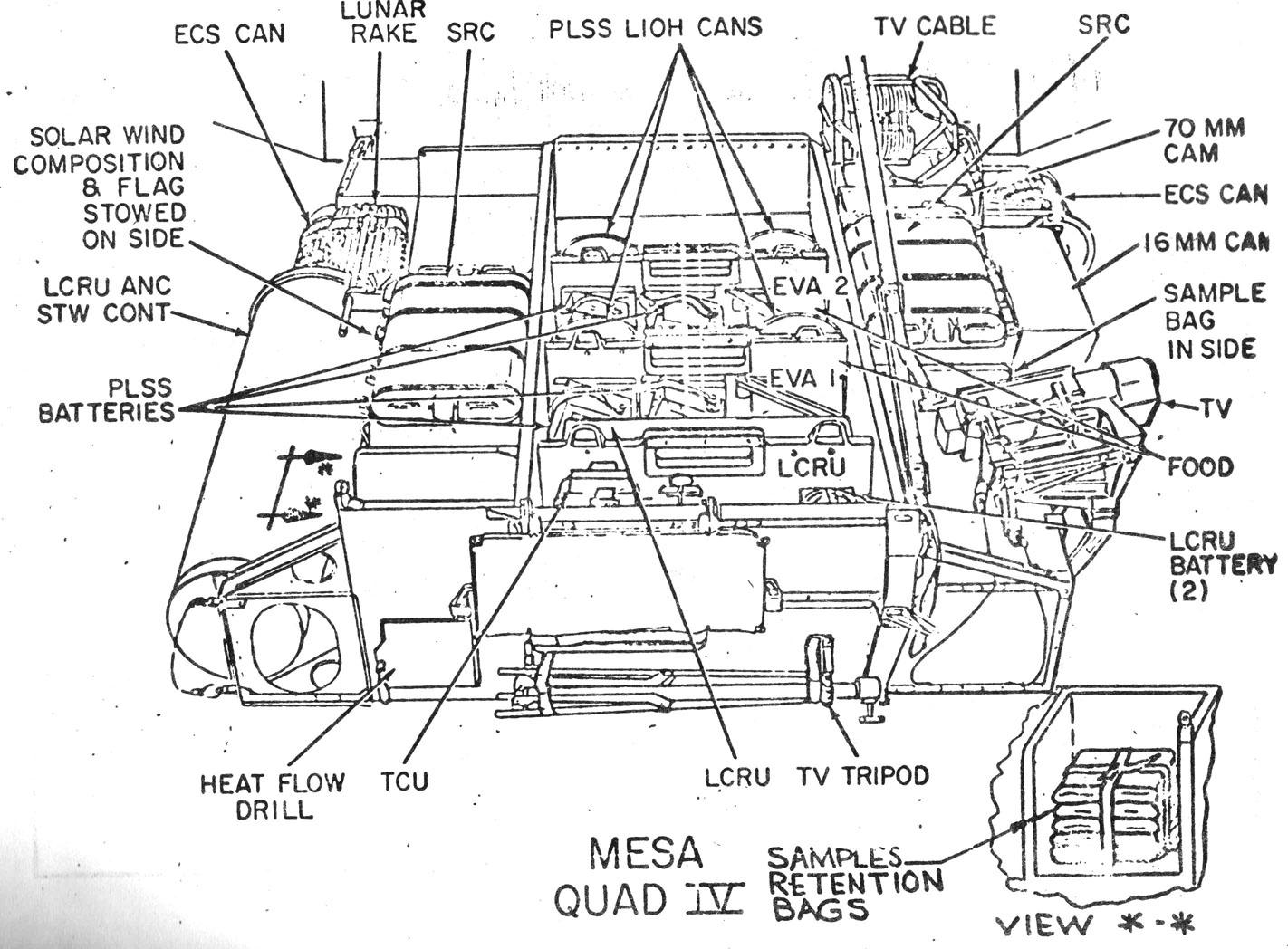 land rover freelander engine diagram stihl ms 260 pro parts deploying the lunar roving vehicle