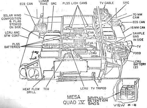 small resolution of 2004 land rover engine diagram wiring diagram img rover engine schematics