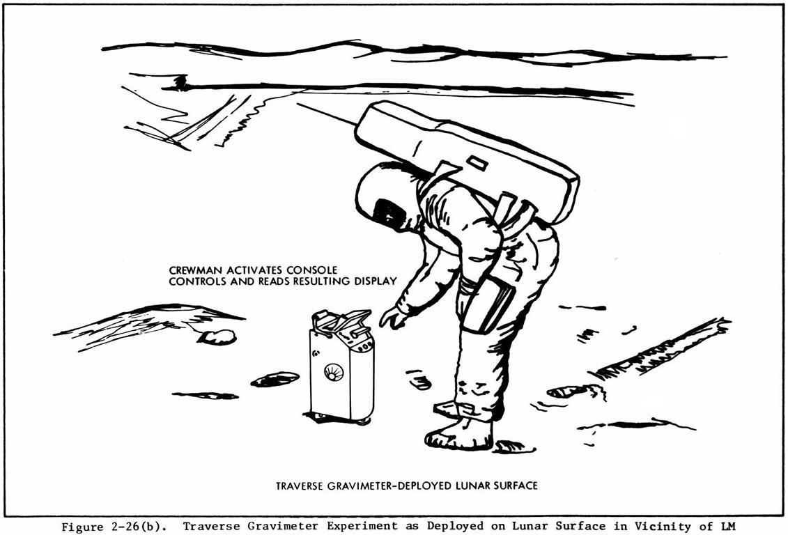 Apollo 17 Traverse Gravimeter Experiment