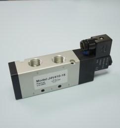 5 2 way solenoid valve 1 2 npt ports 4v410 15 [ 1712 x 1712 Pixel ]