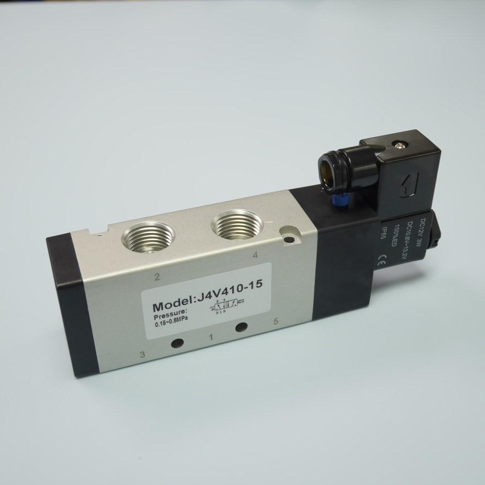 medium resolution of 5 2 way solenoid valve 1 2 npt ports 4v410 15