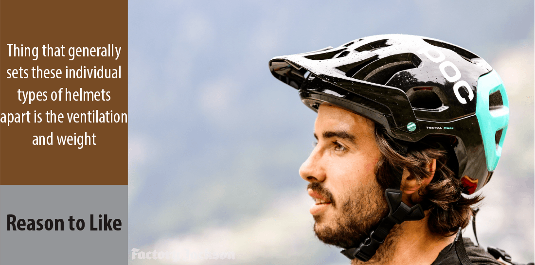 Best Bike Helmets Under 100