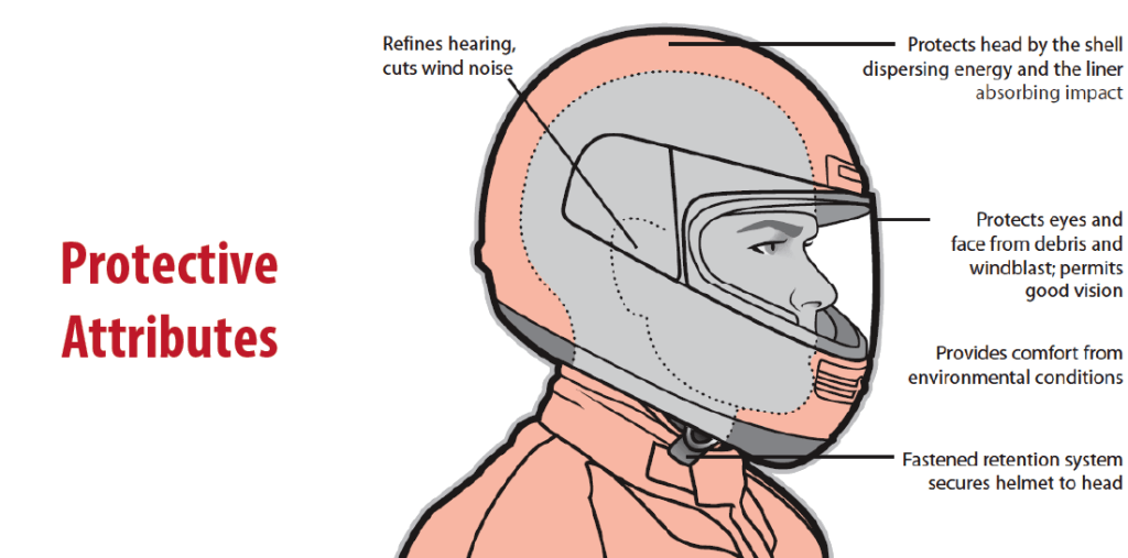 Final Verdict motorcycle helmet under 300