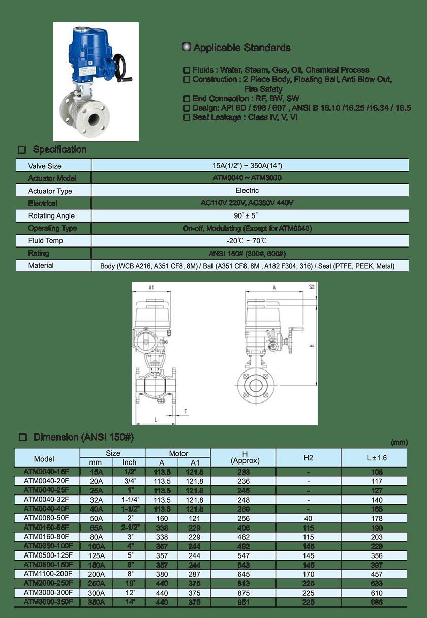 medium resolution of download 2 piece flange ball valve eletric automa catalog