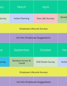 Employee engagement roadmap chart workify also it is not too late for rh hrbartender