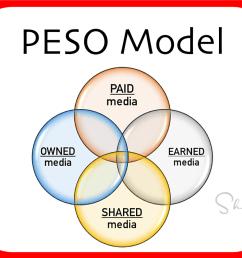 peso model graphic peso model recruiting recruitment marketer hr marketer [ 1200 x 830 Pixel ]