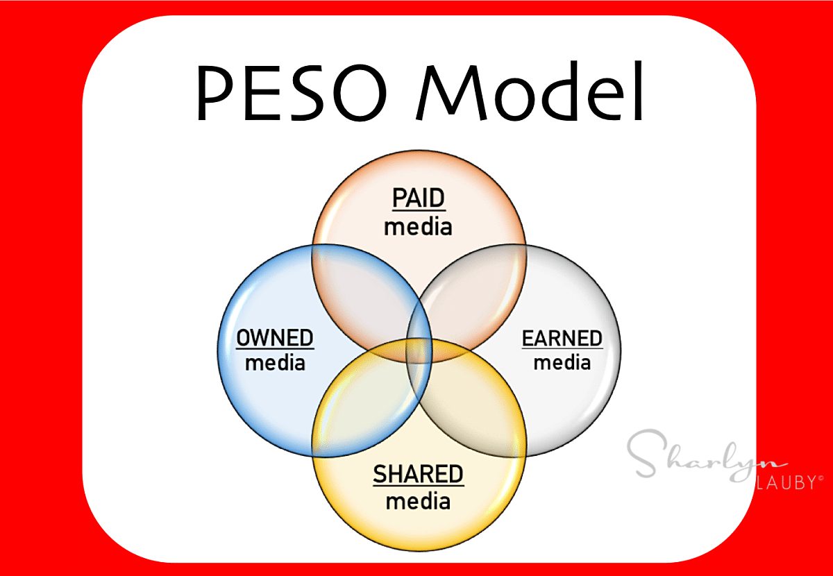 hight resolution of peso model graphic peso model recruiting recruitment marketer hr marketer