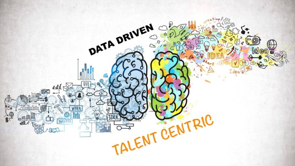 Right braing left brain talent intelligence from Censia