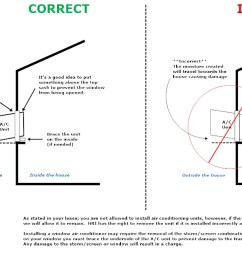 click here for a diagram that shows how to properly install a window air conditioning unit  [ 1200 x 739 Pixel ]