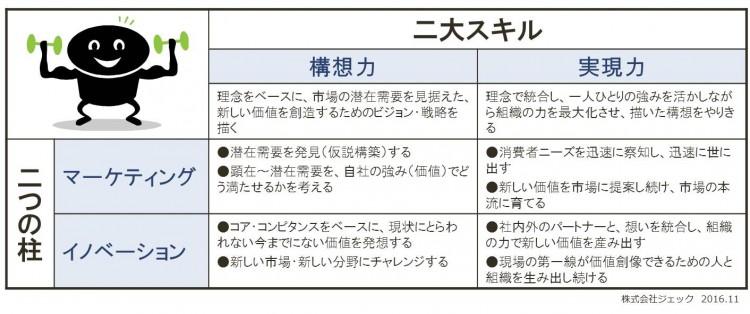 構想力 (こうそうりょく) - Japanese-English Dictionary - JapaneseClass.jp