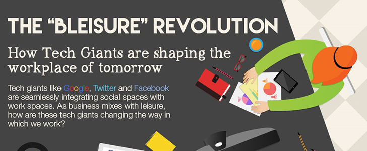 """The """"bleisure"""" revolution: how tech giants are shaping the workplace of tomorrow"""