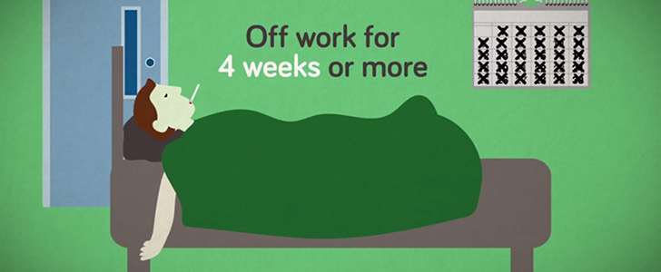 How the Fit for Work scheme works