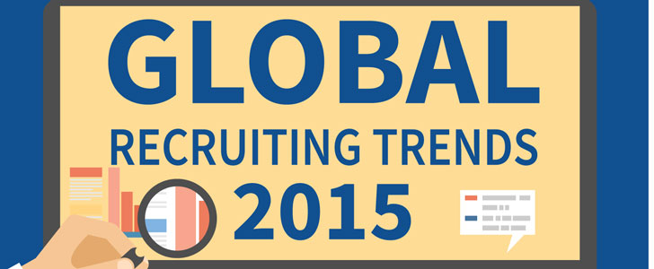 Infographic: Global recruiting trends