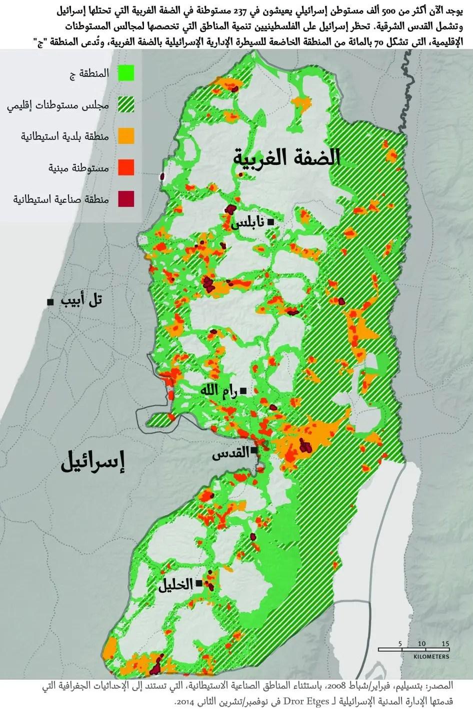 كيف تسهم الأعمال التجارية بالمستوطنات في انتهاك إسرائيل