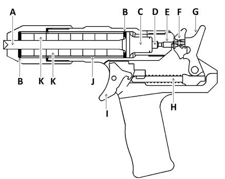 basic gun diagram 6 pin ac cdi wiring step by maintenance humane slaughter association fig2