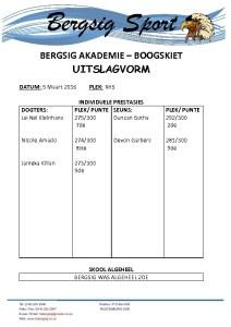 thumbnail of BS010Bo – Uitslagvorm Boogskiet, 5 Maart 2016