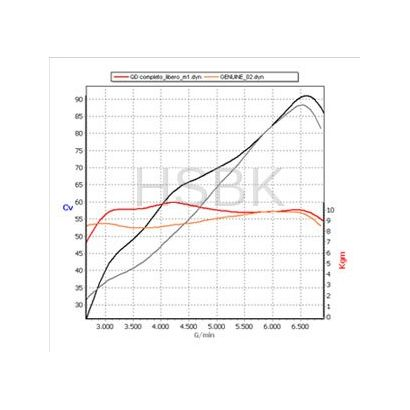 Parts :: Ducati :: Hypermotard 796 / 1100 :: Exhaust :: QD